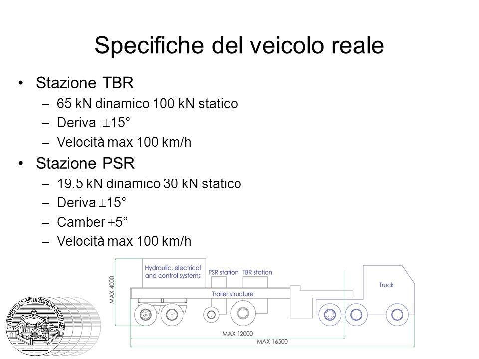 Specifiche del veicolo reale Stazione TBR –65 kN dinamico 100 kN statico –Deriva ±15° –Velocità max 100 km/h Stazione PSR –19.5 kN dinamico 30 kN statico –Deriva ±15° –Camber ±5° –Velocità max 100 km/h