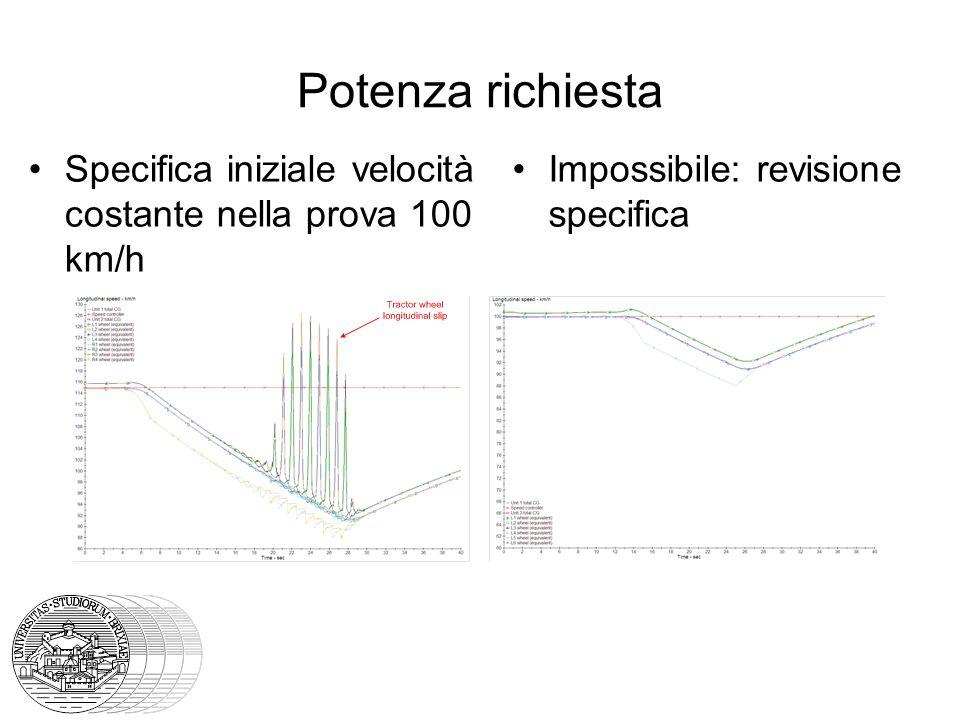 Potenza richiesta Specifica iniziale velocità costante nella prova 100 km/h Impossibile: revisione specifica