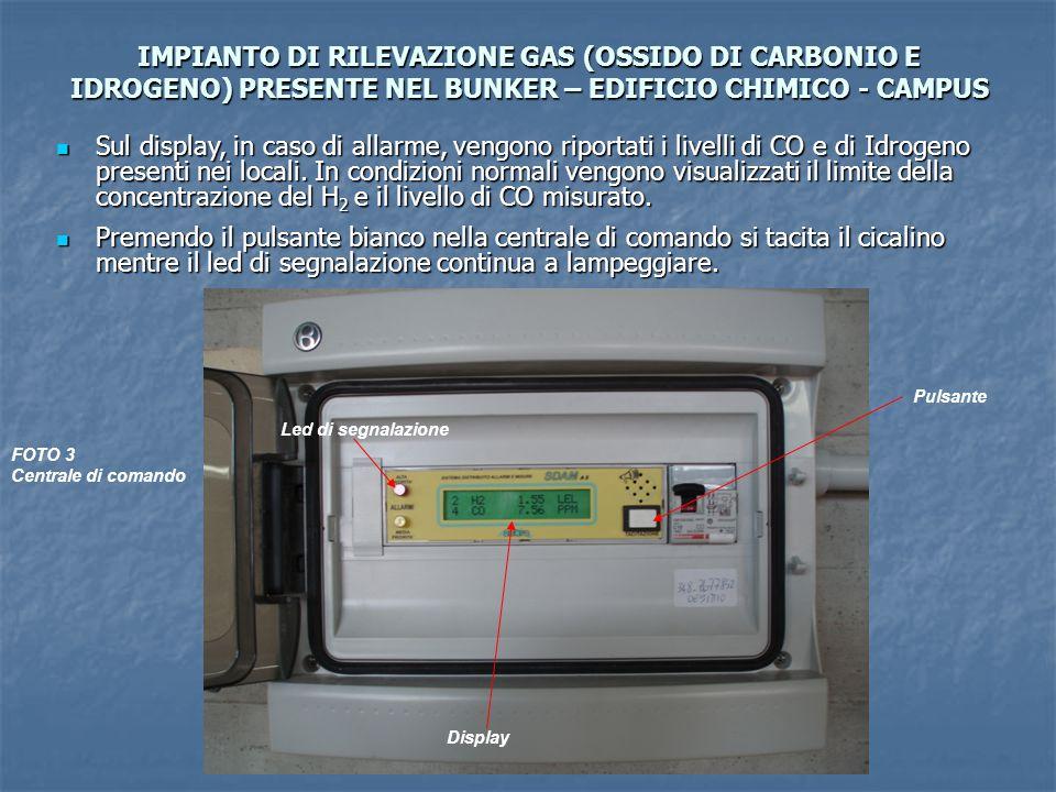 IMPIANTO DI RILEVAZIONE GAS (OSSIDO DI CARBONIO E IDROGENO) PRESENTE NEL BUNKER – EDIFICIO CHIMICO - CAMPUS Premendo il pulsante bianco nella centrale