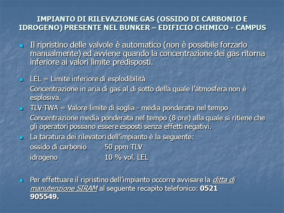IMPIANTO DI RILEVAZIONE GAS (OSSIDO DI CARBONIO E IDROGENO) PRESENTE NEL BUNKER – EDIFICIO CHIMICO - CAMPUS Il ripristino delle valvole è automatico (