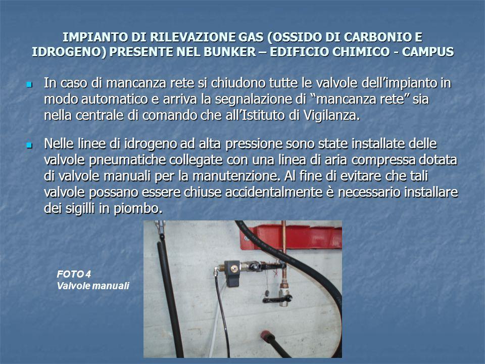 IMPIANTO DI RILEVAZIONE GAS (OSSIDO DI CARBONIO E IDROGENO) PRESENTE NEL BUNKER – EDIFICIO CHIMICO - CAMPUS In caso di mancanza rete si chiudono tutte