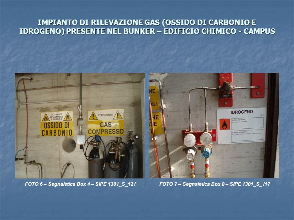 IMPIANTO DI RILEVAZIONE GAS (OSSIDO DI CARBONIO E IDROGENO) PRESENTE NEL BUNKER – EDIFICIO CHIMICO - CAMPUS FOTO 6 – Segnaletica Box 4 – SIPE 1301_S_1