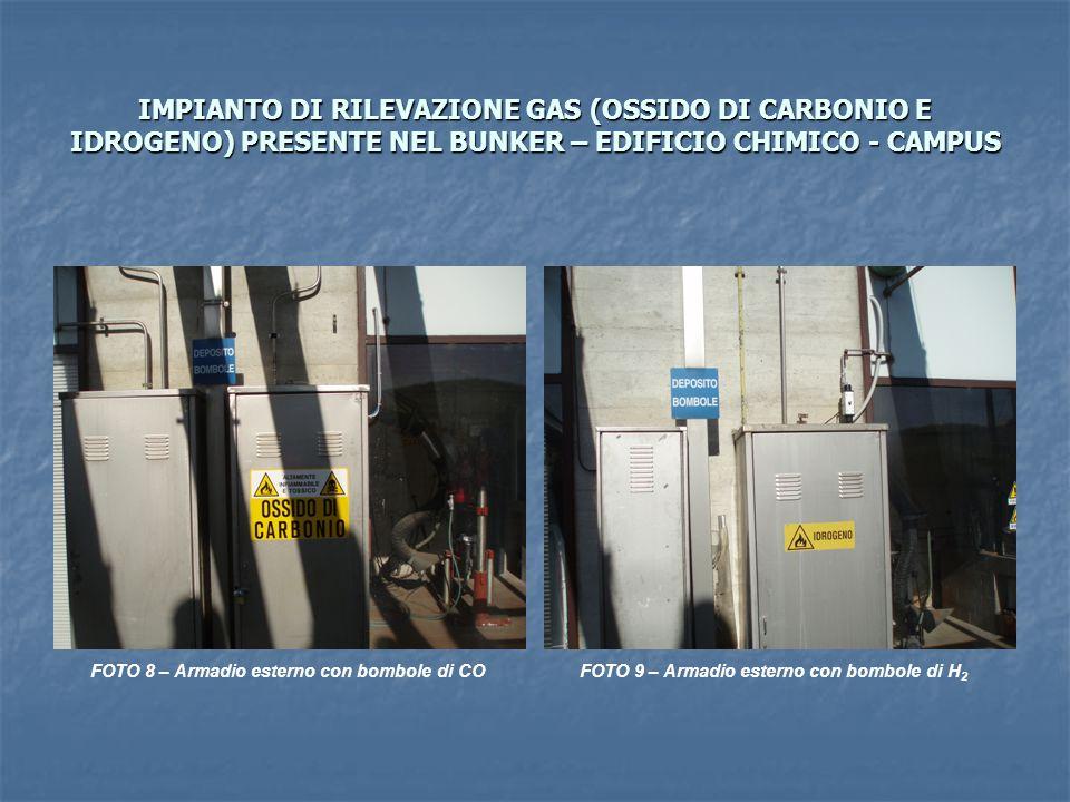 IMPIANTO DI RILEVAZIONE GAS (OSSIDO DI CARBONIO E IDROGENO) PRESENTE NEL BUNKER – EDIFICIO CHIMICO - CAMPUS FOTO 9 – Armadio esterno con bombole di H