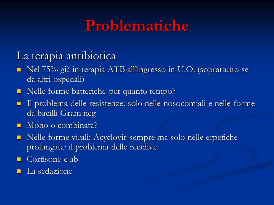 Problematiche La terapia antibiotica Nel 75% già in terapia ATB all'ingresso in U.O. (soprattutto se da altri ospedali) Nel 75% già in terapia ATB all