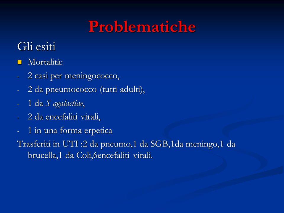 Problematiche Gli esiti Mortalità: Mortalità: - 2 casi per meningococco, - 2 da pneumococco (tutti adulti), - 1 da S agalactiae, - 2 da encefaliti vir