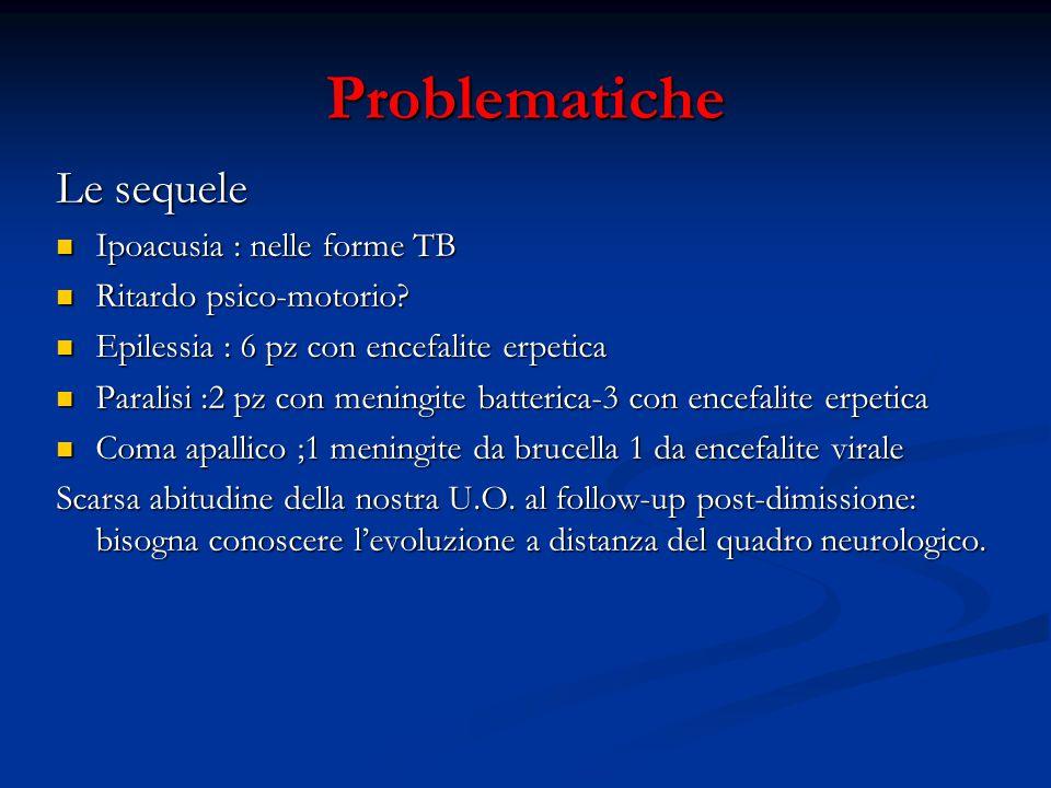 Problematiche Le sequele Ipoacusia : nelle forme TB Ipoacusia : nelle forme TB Ritardo psico-motorio? Ritardo psico-motorio? Epilessia : 6 pz con ence