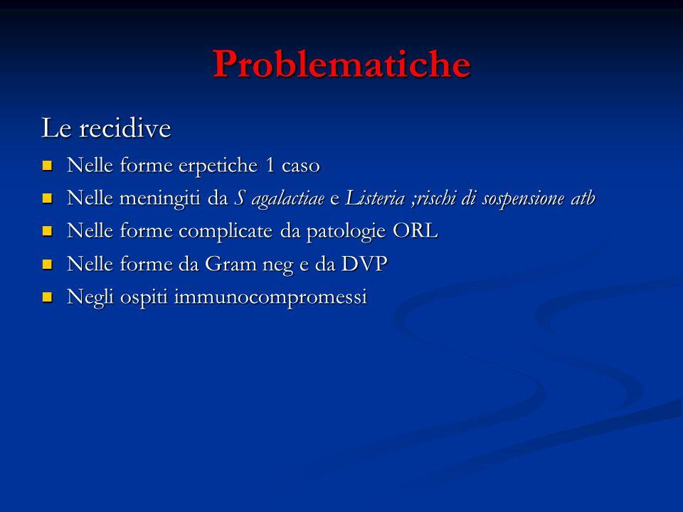 Problematiche Le recidive Nelle forme erpetiche 1 caso Nelle forme erpetiche 1 caso Nelle meningiti da S agalactiae e Listeria ;rischi di sospensione