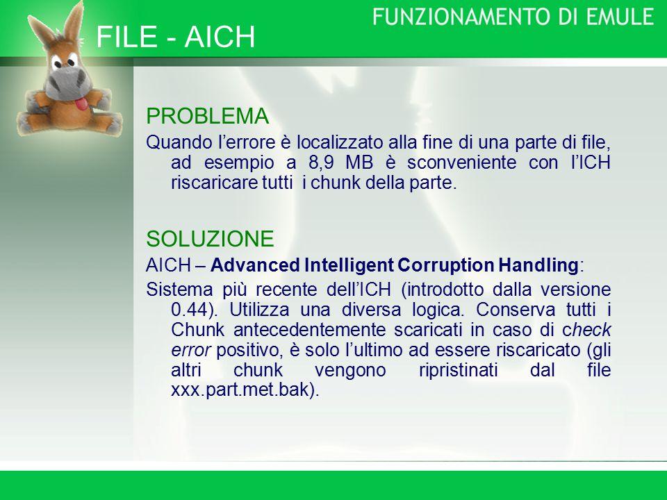 FILE - AICH PROBLEMA Quando l'errore è localizzato alla fine di una parte di file, ad esempio a 8,9 MB è sconveniente con l'ICH riscaricare tutti i chunk della parte.