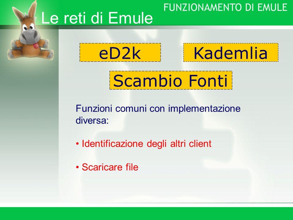 Le reti di Emule eD2k Funzioni comuni con implementazione diversa: Identificazione degli altri client Scaricare file Kademlia Scambio Fonti