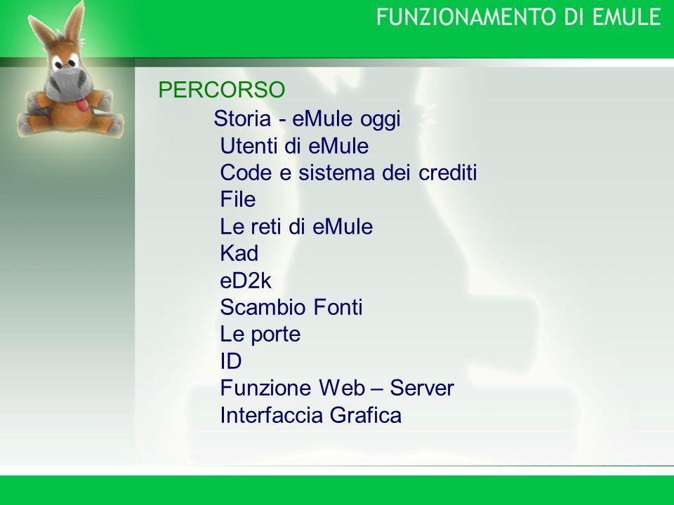 Storia - eMule oggi Utenti di eMule Code e sistema dei crediti File Le reti di eMule Kad eD2k Scambio Fonti Le porte ID Funzione Web – Server Interfaccia Grafica PERCORSO