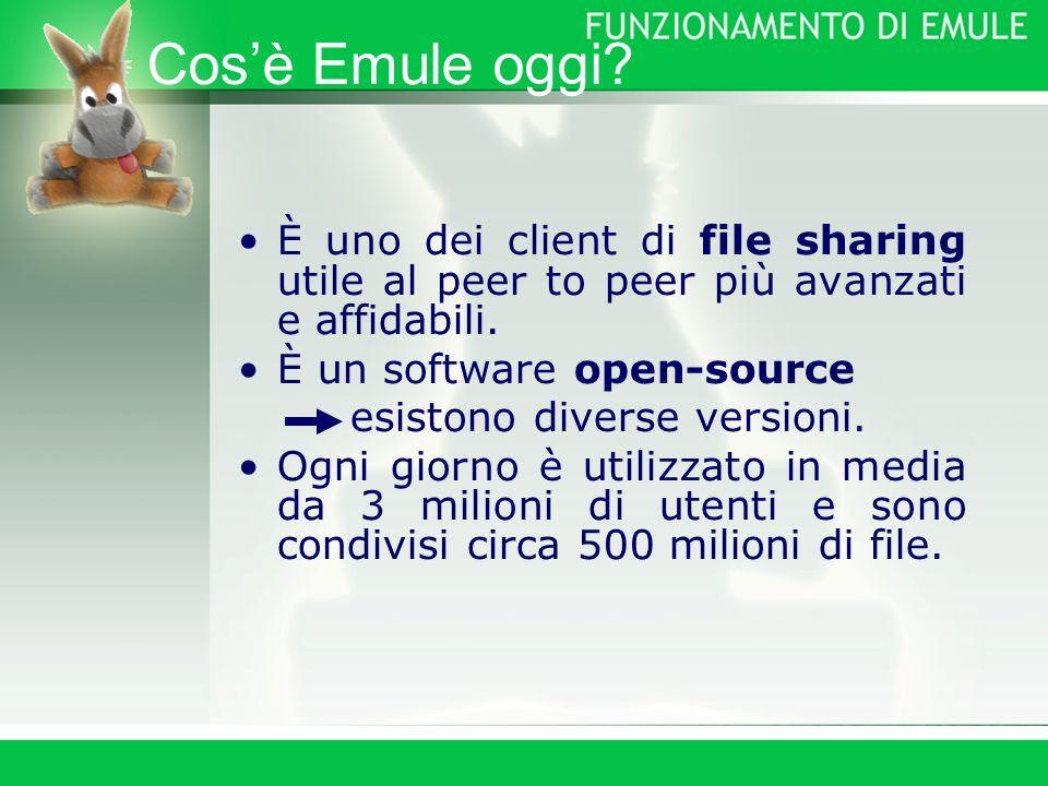 Cos'è Emule oggi. È uno dei client di file sharing utile al peer to peer più avanzati e affidabili.