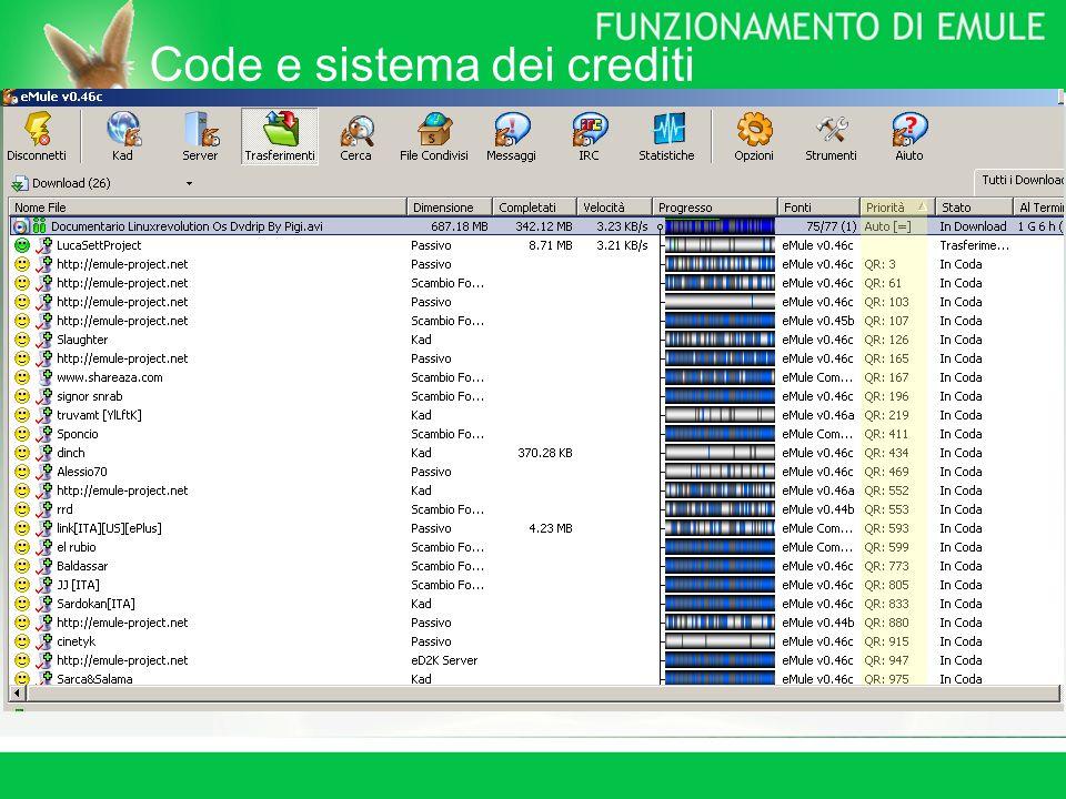 Code e sistema dei crediti