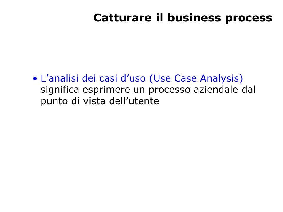 Catturare il business process L'analisi dei casi d'uso (Use Case Analysis) significa esprimere un processo aziendale dal punto di vista dell'utente
