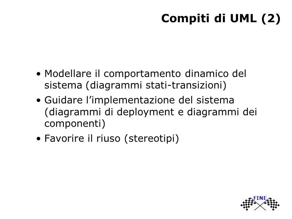 Compiti di UML (2) Modellare il comportamento dinamico del sistema (diagrammi stati-transizioni) Guidare l'implementazione del sistema (diagrammi di deployment e diagrammi dei componenti) Favorire il riuso (stereotipi) FINE