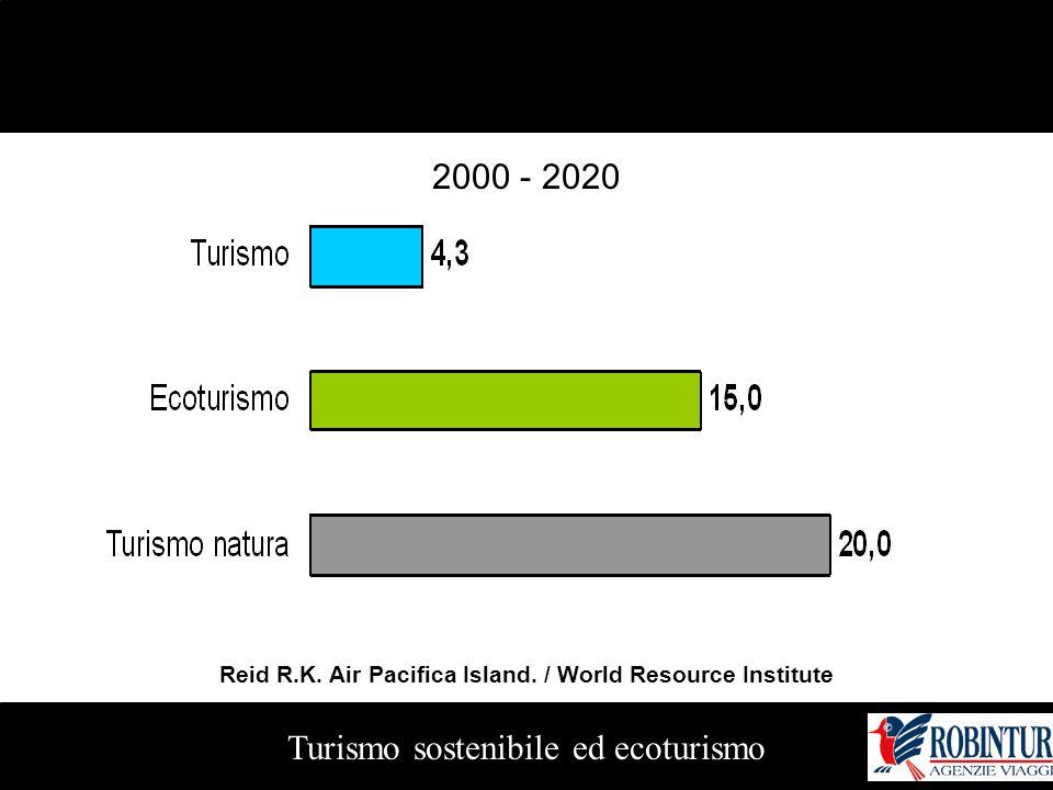 Turismo sostenibile ed ecoturismo 2000 - 2020 Reid R.K. Air Pacifica Island. / World Resource Institute