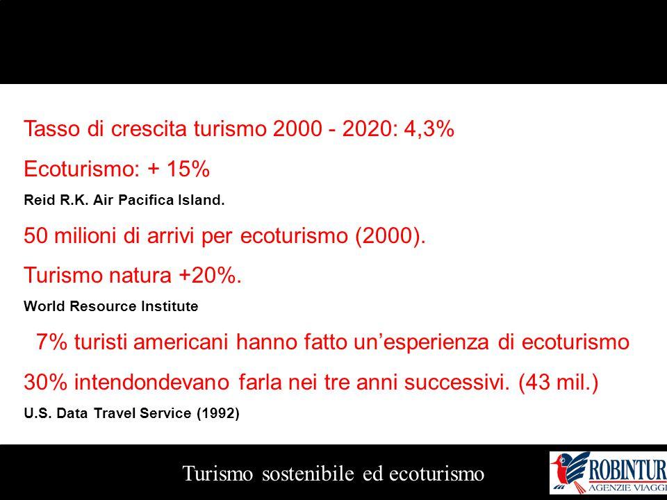 Turismo sostenibile ed ecoturismo Tasso di crescita turismo 2000 - 2020: 4,3% Ecoturismo: + 15% Reid R.K. Air Pacifica Island. 50 milioni di arrivi pe