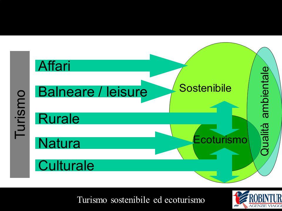 Turismo Turismo sostenibile ed ecoturismo Affari Balneare / leisure Natura Rurale Culturale Sostenibile Ecoturismo Qualità ambientale