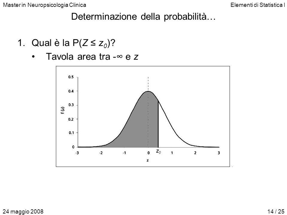 Master in Neuropsicologia ClinicaElementi di Statistica I 24 maggio 200814 / 25 Determinazione della probabilità… 1.Qual è la P(Z ≤ z 0 )? Tavola area
