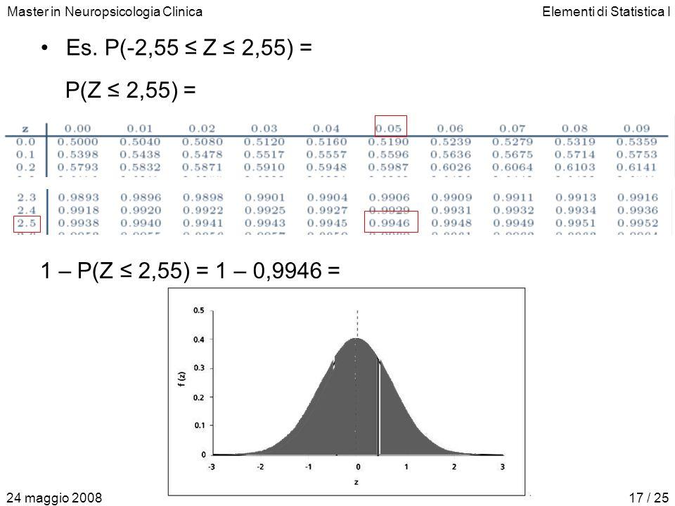 Master in Neuropsicologia ClinicaElementi di Statistica I 24 maggio 200817 / 25 Es. P(-2,55 ≤ Z ≤ 2,55) = 0,9946 – 0,0054 = 0,9892 P(Z ≤ 2,55) = 0,994
