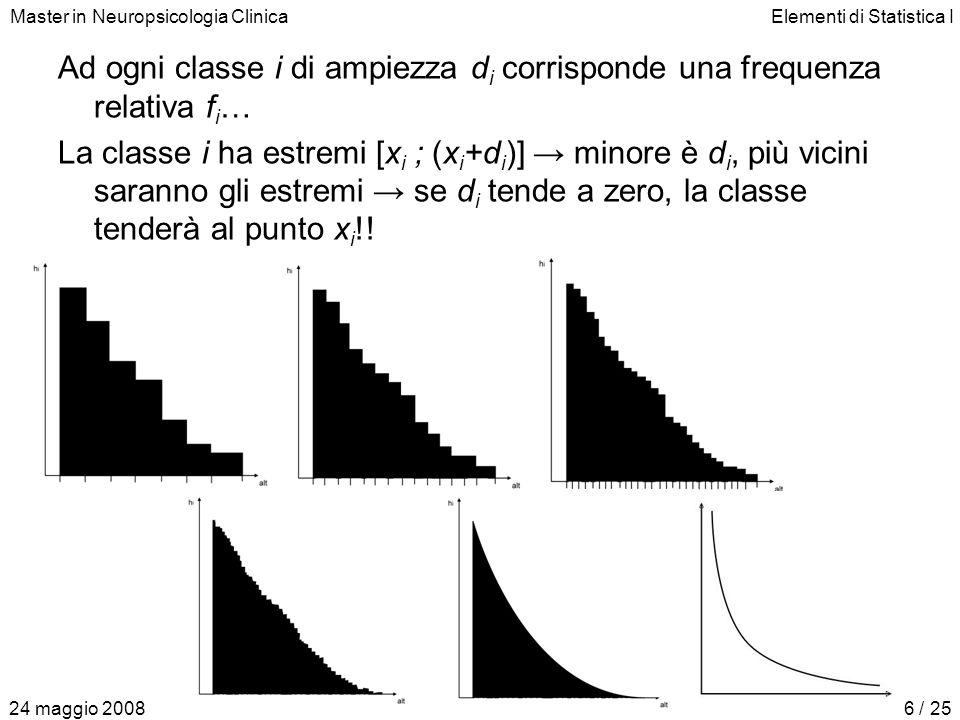 Master in Neuropsicologia ClinicaElementi di Statistica I 24 maggio 20086 / 25 Ad ogni classe i di ampiezza d i corrisponde una frequenza relativa f i