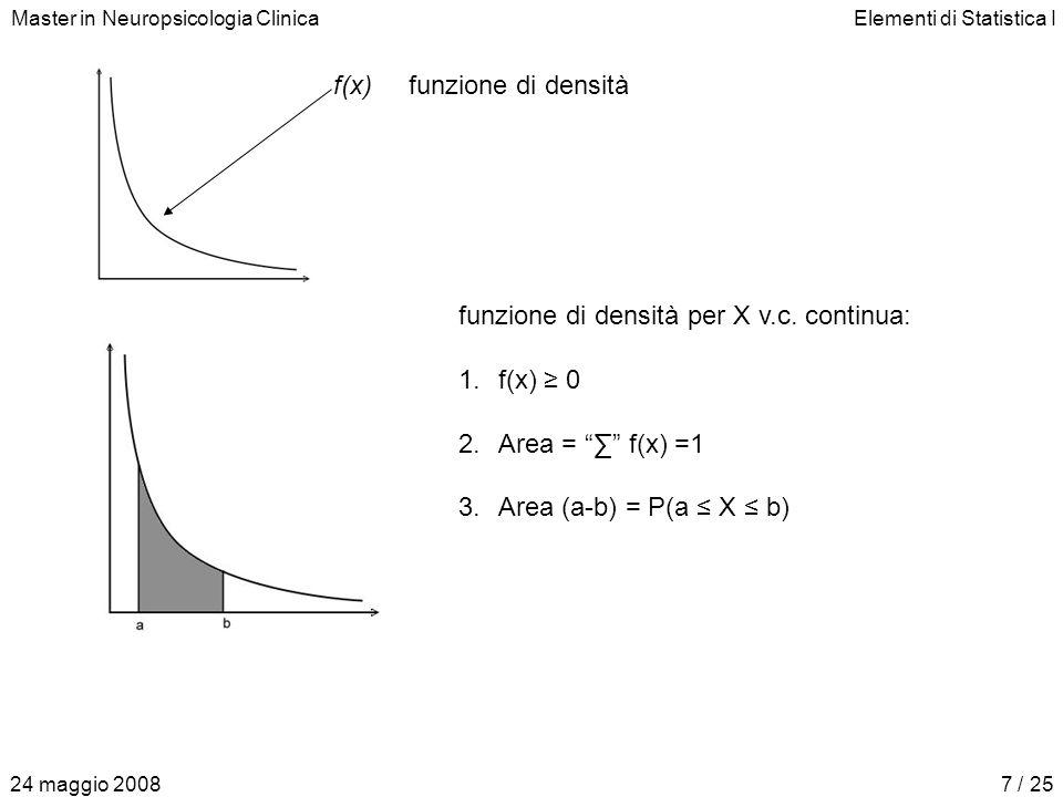 Master in Neuropsicologia ClinicaElementi di Statistica I 24 maggio 20087 / 25 f(x) funzione di densità funzione di densità per X v.c.