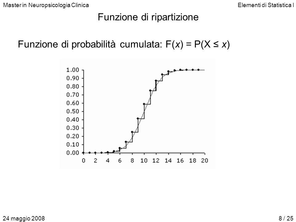 Master in Neuropsicologia ClinicaElementi di Statistica I 24 maggio 20088 / 25 Funzione di ripartizione Funzione di probabilità cumulata: F(x) = P(X ≤