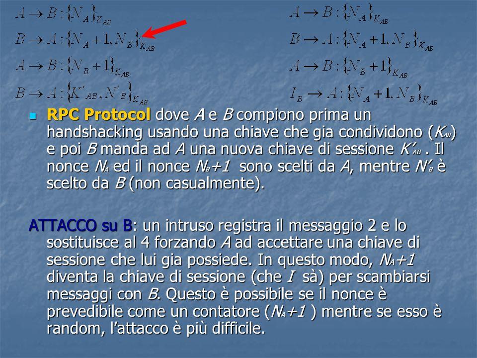 RPC Protocol dove A e B compiono prima un handshacking usando una chiave che gia condividono (K AB ) e poi B manda ad A una nuova chiave di sessione K' AB.