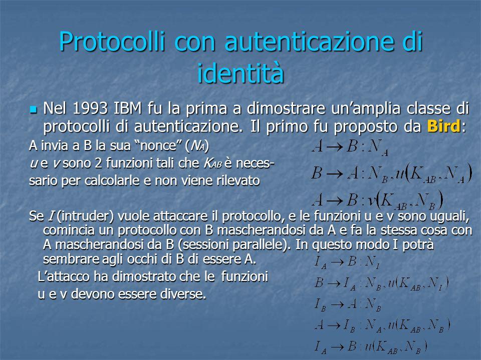 Protocolli con autenticazione di identità Nel 1993 IBM fu la prima a dimostrare un'amplia classe di protocolli di autenticazione.