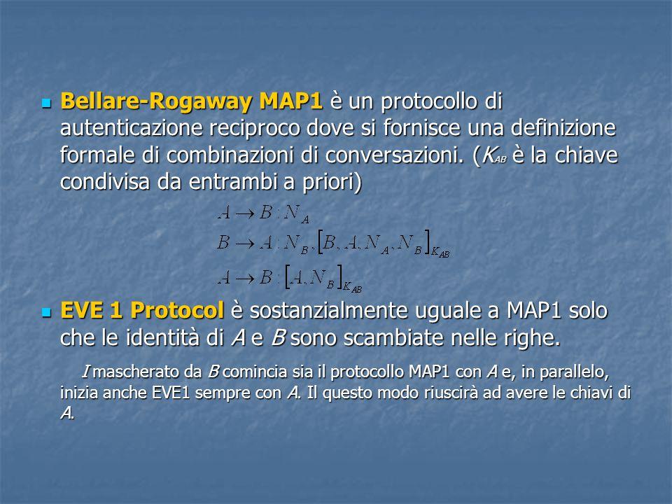 Bellare-Rogaway MAP1 è un protocollo di autenticazione reciproco dove si fornisce una definizione formale di combinazioni di conversazioni.