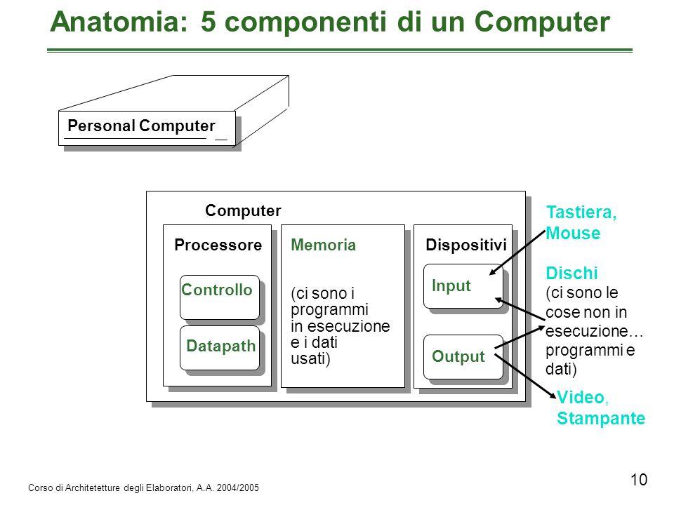 Corso di Architetetture degli Elaboratori, A.A.