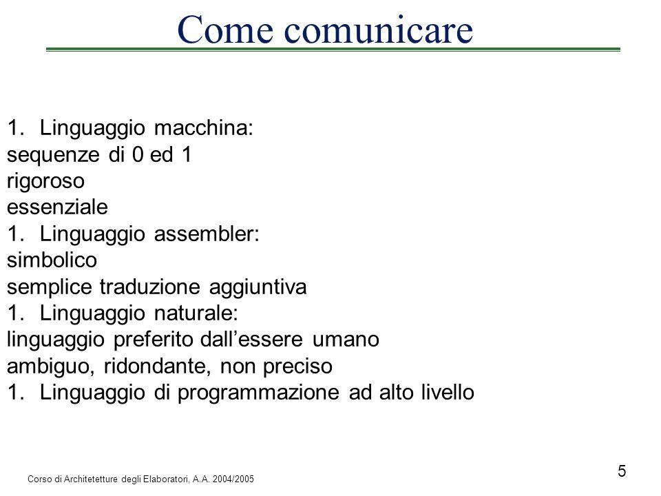 Corso di Architetetture degli Elaboratori, A.A. 2004/2005 5 Come comunicare 1.