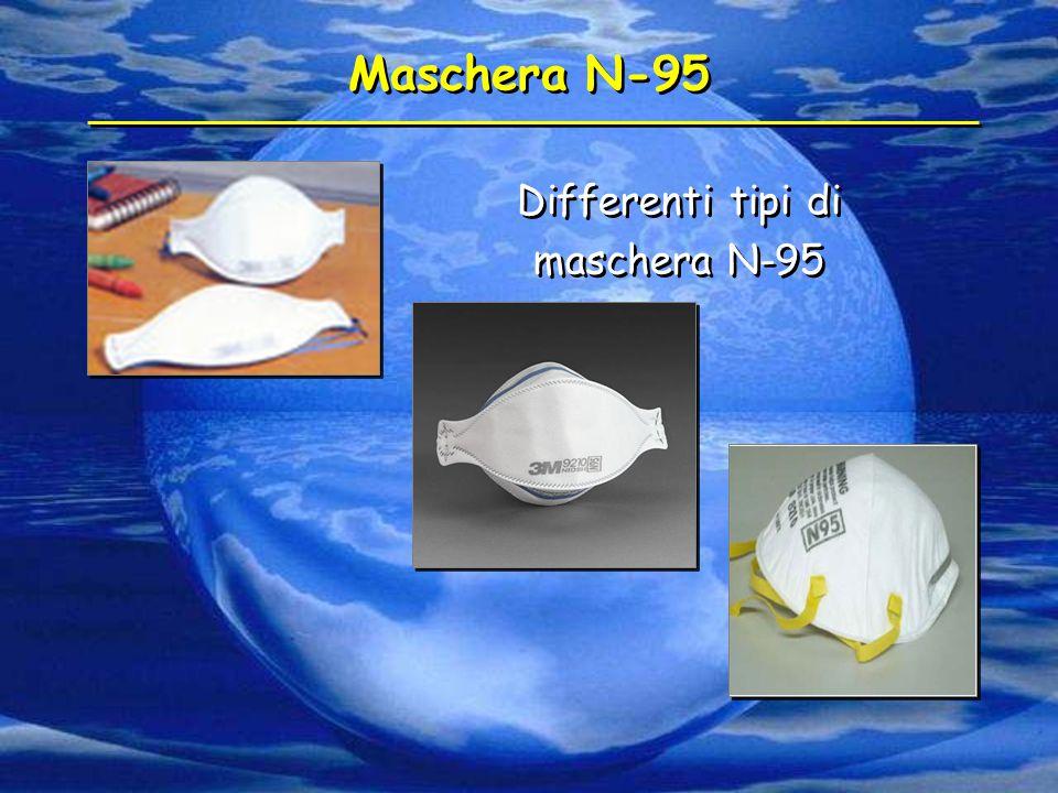 Maschera N-95 Differenti tipi di maschera N-95 Differenti tipi di maschera N-95