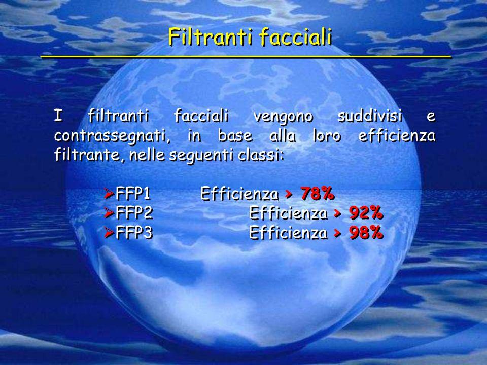 I filtranti facciali vengono suddivisi e contrassegnati, in base alla loro efficienza filtrante, nelle seguenti classi:  FFP1Efficienza > 78%  FFP2E