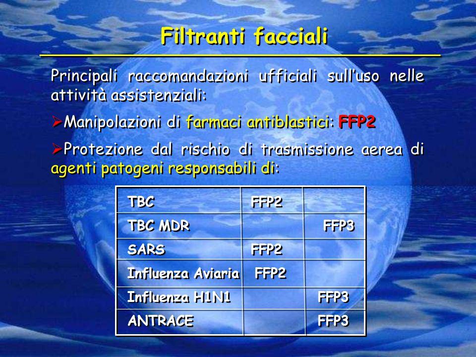 Principali raccomandazioni ufficiali sull'uso nelle attività assistenziali:  Manipolazioni di farmaci antiblastici: FFP2  Protezione dal rischio di