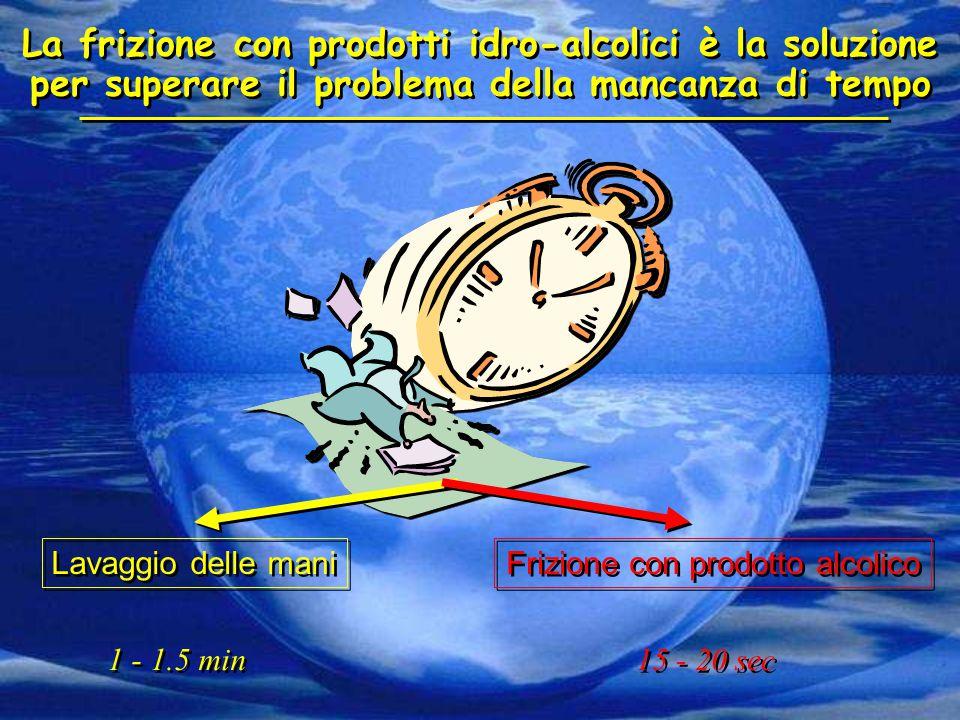 La frizione con prodotti idro-alcolici è la soluzione per superare il problema della mancanza di tempo Lavaggio delle mani 1 - 1.5 min Frizione con pr