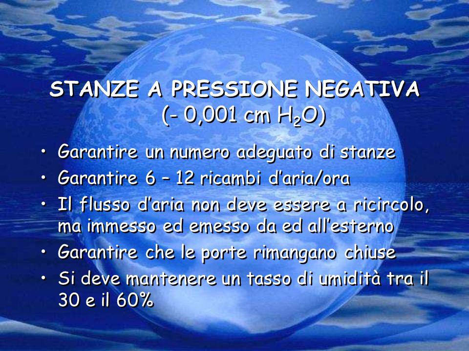 STANZE A PRESSIONE NEGATIVA (- 0,001 cm H 2 O) Garantire un numero adeguato di stanze Garantire 6 – 12 ricambi d'aria/ora Il flusso d'aria non deve es