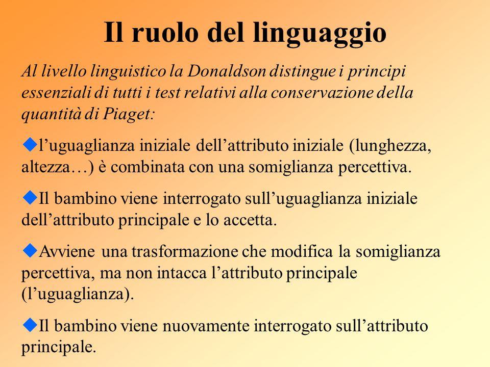 Il ruolo del linguaggio Al livello linguistico la Donaldson distingue i principi essenziali di tutti i test relativi alla conservazione della quantità di Piaget: ul'uguaglianza iniziale dell'attributo iniziale (lunghezza, altezza…) è combinata con una somiglianza percettiva.