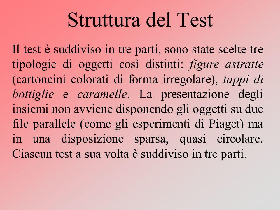 Struttura del Test Il test è suddiviso in tre parti, sono state scelte tre tipologie di oggetti così distinti: figure astratte (cartoncini colorati di forma irregolare), tappi di bottiglie e caramelle.