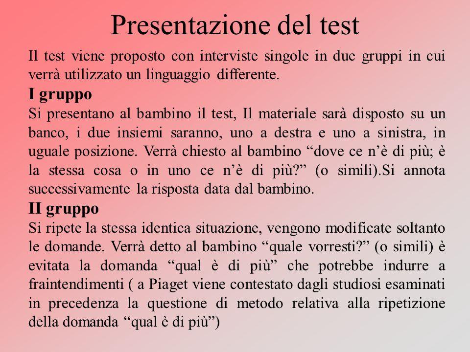 Presentazione del test Il test viene proposto con interviste singole in due gruppi in cui verrà utilizzato un linguaggio differente.