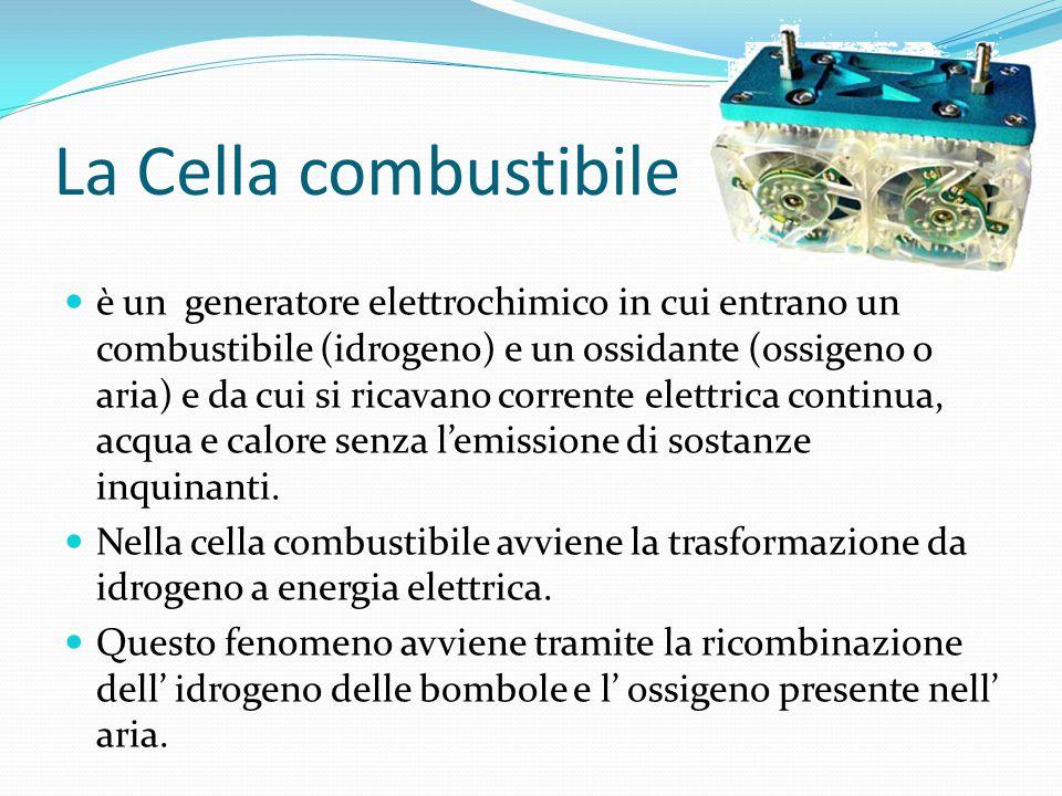 La Cella combustibile è un generatore elettrochimico in cui entrano un combustibile (idrogeno) e un ossidante (ossigeno o aria) e da cui si ricavano c