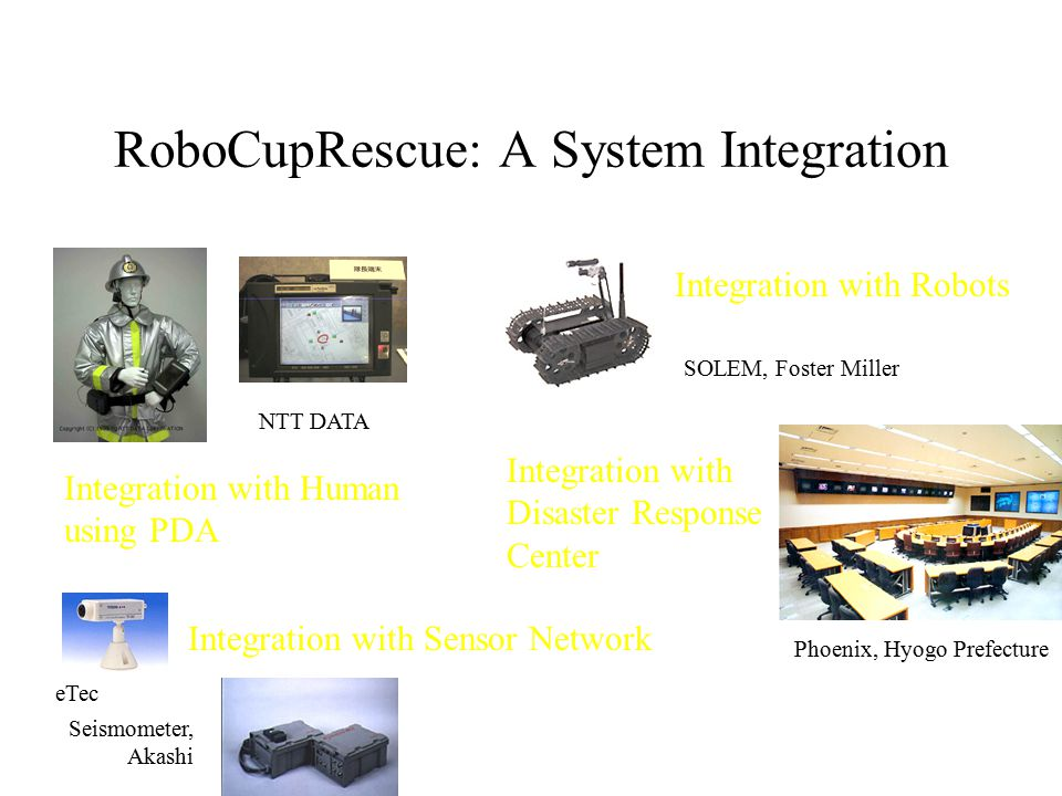 RoboCupRescue: A System Integration Integration with Human using PDA SOLEM, Foster Miller NTT DATA Integration with Robots Integration with Disaster Response Center Phoenix, Hyogo Prefecture Integration with Sensor Network eTec Seismometer, Akashi