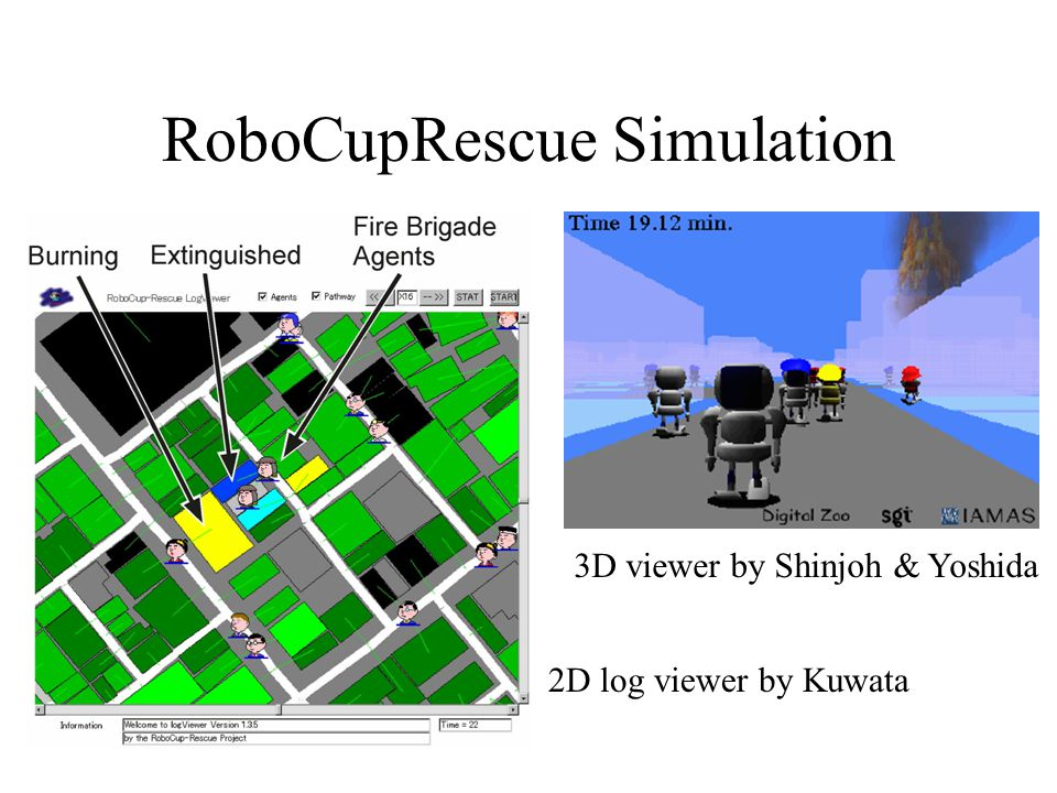 RoboCupRescue Simulation 2D log viewer by Kuwata 3D viewer by Shinjoh & Yoshida
