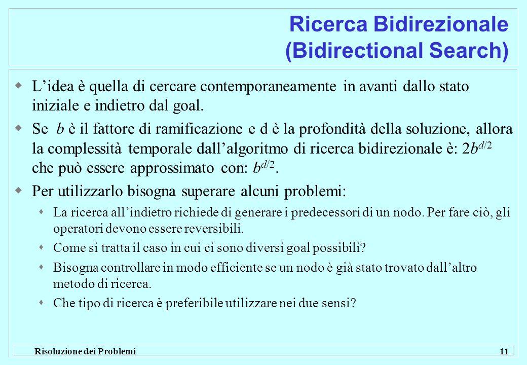 Risoluzione dei Problemi 11 Ricerca Bidirezionale (Bidirectional Search)  L'idea è quella di cercare contemporaneamente in avanti dallo stato iniziale e indietro dal goal.