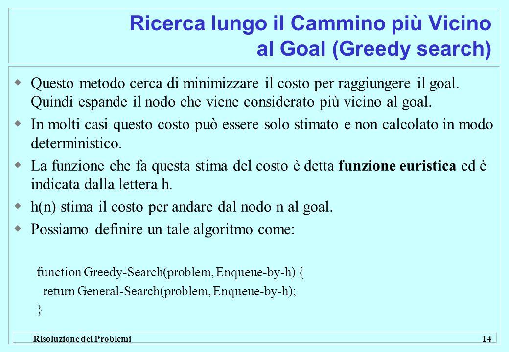 Risoluzione dei Problemi 14 Ricerca lungo il Cammino più Vicino al Goal (Greedy search)  Questo metodo cerca di minimizzare il costo per raggiungere il goal.
