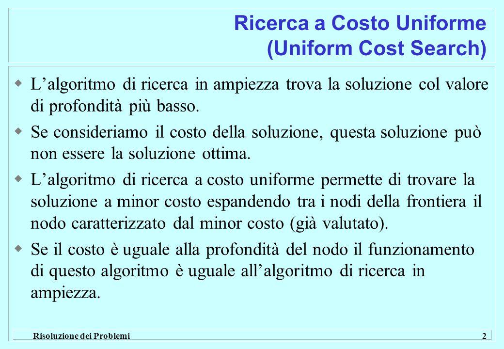 Risoluzione dei Problemi 2 Ricerca a Costo Uniforme (Uniform Cost Search)  L'algoritmo di ricerca in ampiezza trova la soluzione col valore di profondità più basso.