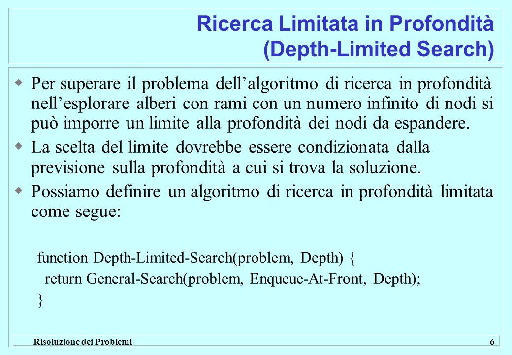 Risoluzione dei Problemi 6 Ricerca Limitata in Profondità (Depth-Limited Search)  Per superare il problema dell'algoritmo di ricerca in profondità nell'esplorare alberi con rami con un numero infinito di nodi si può imporre un limite alla profondità dei nodi da espandere.