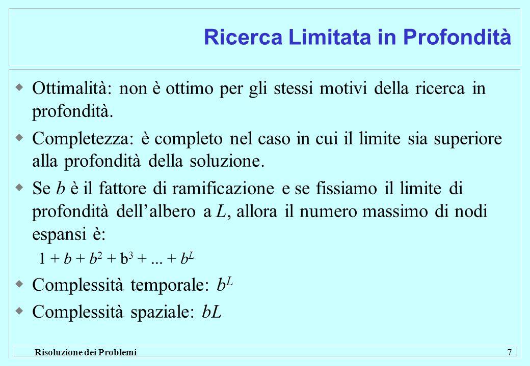 Risoluzione dei Problemi 7 Ricerca Limitata in Profondità  Ottimalità: non è ottimo per gli stessi motivi della ricerca in profondità.