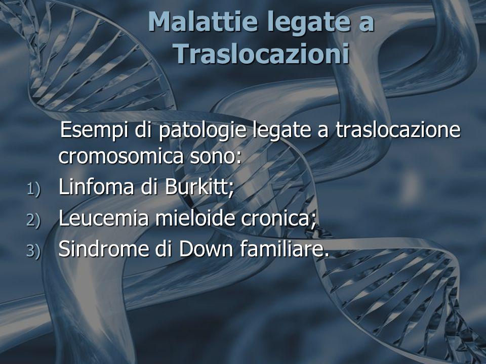 Malattie legate a Traslocazioni Esempi di patologie legate a traslocazione cromosomica sono: Esempi di patologie legate a traslocazione cromosomica sono: 1) Linfoma di Burkitt; 2) Leucemia mieloide cronica; 3) Sindrome di Down familiare.