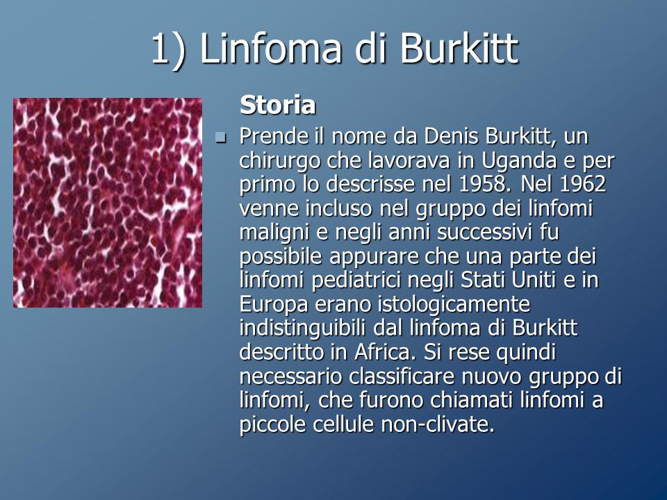 1) Linfoma di Burkitt Storia Storia Prende il nome da Denis Burkitt, un chirurgo che lavorava in Uganda e per primo lo descrisse nel 1958.