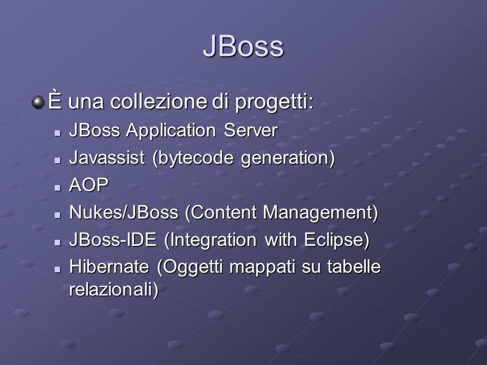 JBoss È una collezione di progetti: JBoss Application Server JBoss Application Server Javassist (bytecode generation) Javassist (bytecode generation)
